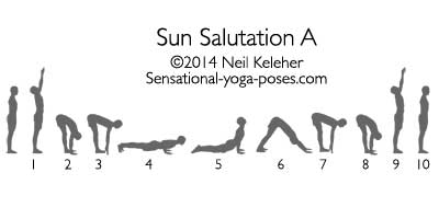 sequencing yoga poses
